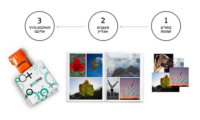 3 אלבום תמונות ענק בכריכה קשה וללא הגבלת עמודים באתר ZOOMA