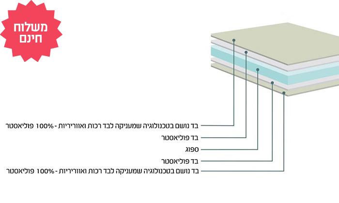 6 מזרן אורתופדי דו צדדי דגם סקין של שמרת הזורע - משלוח חינם